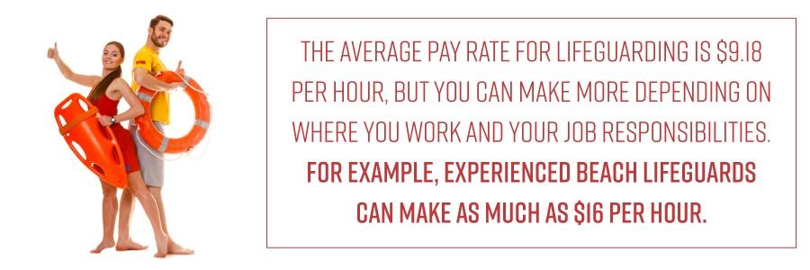 Average Lifeguard Pay